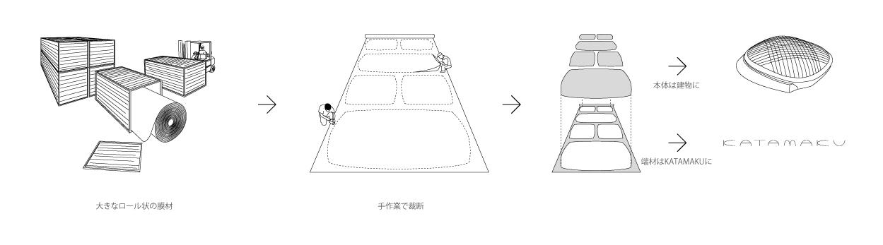 katamaku stadium roofing cases