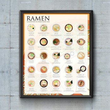 An Illustrated Poster of the 25 Most Popular Types of Ramen in Japan