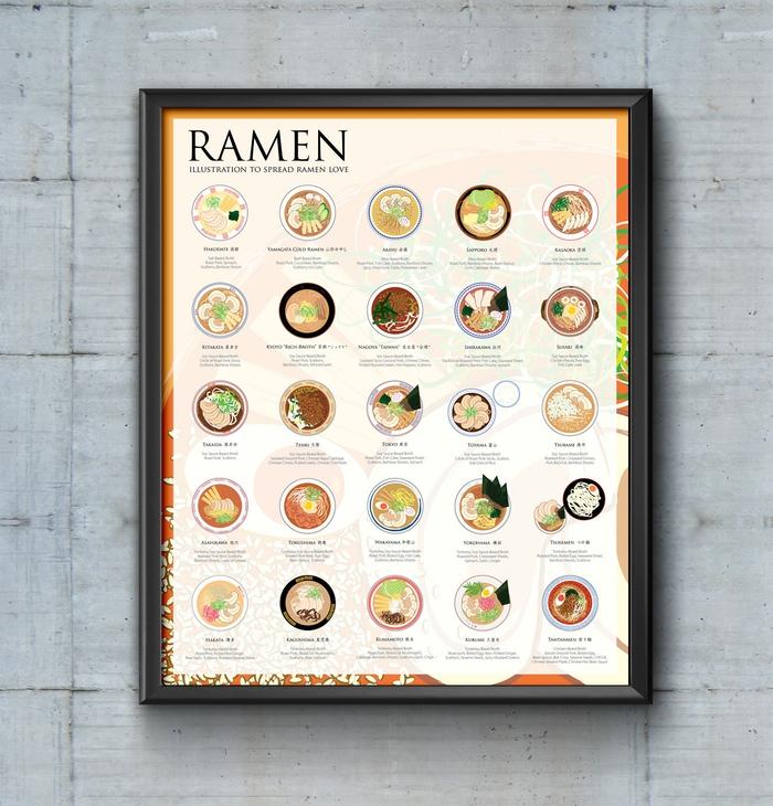 ramen-poster (1)