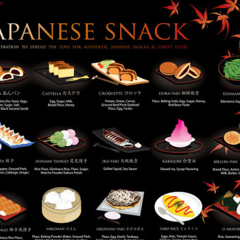 All Your Favorite Japanese Snacks in One Place With The Japanese Snack Poster