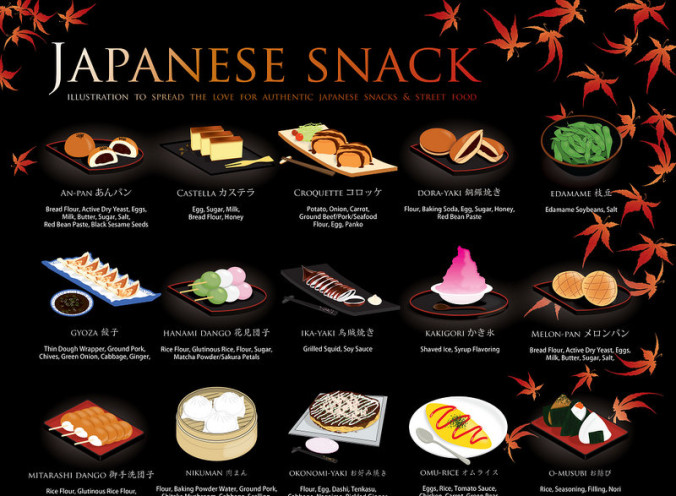 japanese snacks poster