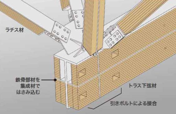 Japan Stadium Proposal A - roof mechanism