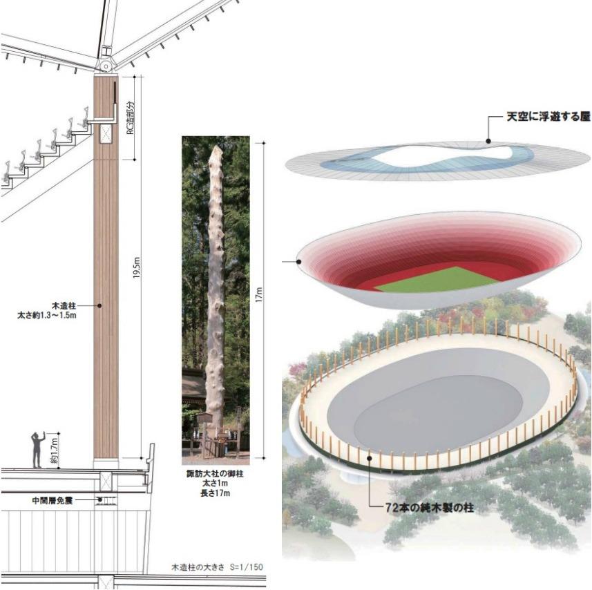 Japan Stadium Proposal B - pillars
