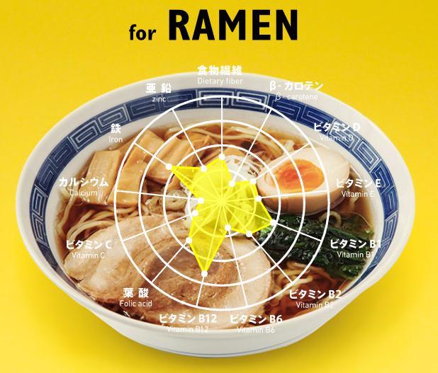 fast food aid ramen