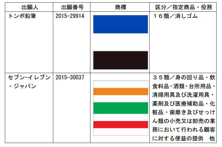 Japan Grants First Color Palette Trademark To A Convenience Store