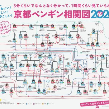 Japanese Aqarium's Flowchart Illustrates the Complex Relationships of Their Penguins